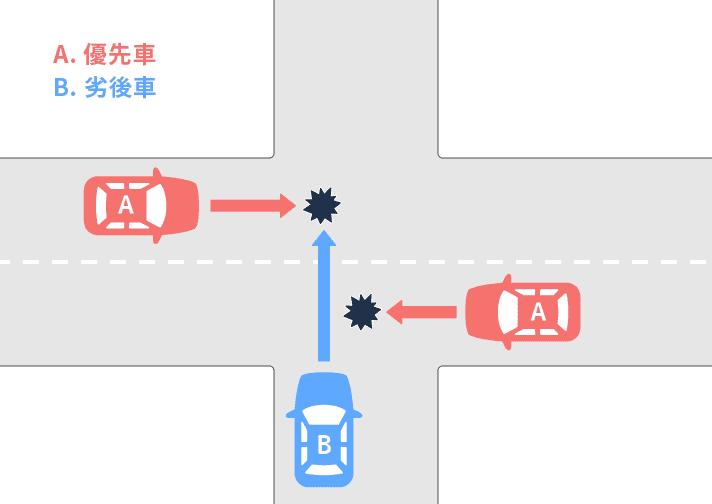 事故状況図