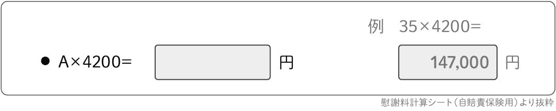 慰謝料計算シート(自賠責保険用)