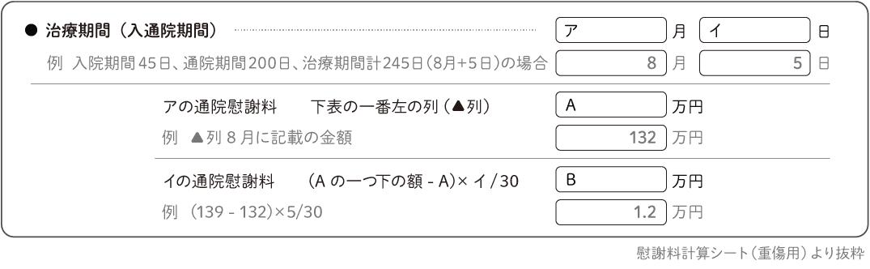 慰謝料計算シート(重傷用)